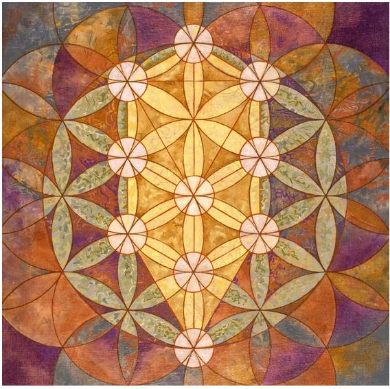 The Sephrothic [sic] Tree in The Seed Of Life - by Charles Gilchrist. This is a painting that reveals the structure of the Kabbalistic Tree of Life in the classic, geometric pattern produced by overlapping circles, also known as the Seed of Life